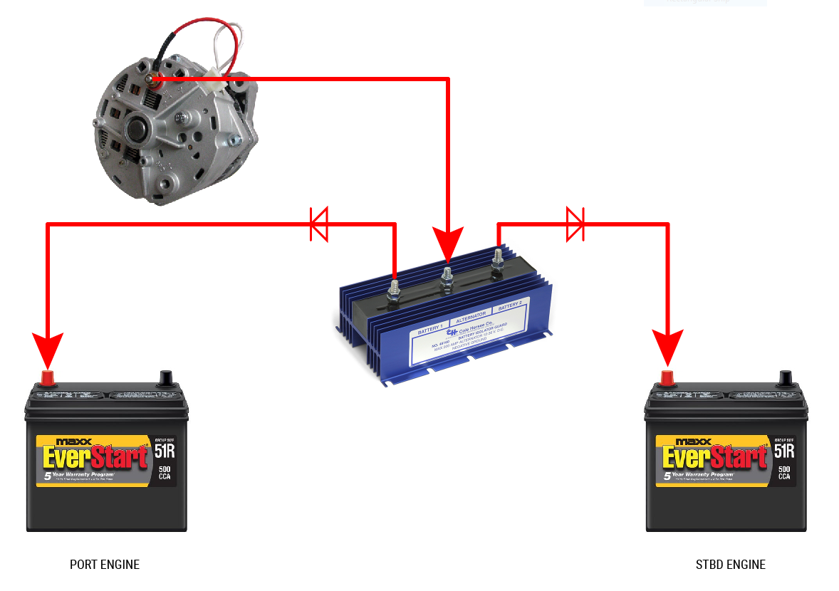 How to Install a Diode Isolator with an Alternator - Seaboard Marine [ 830 x 1178 Pixel ]