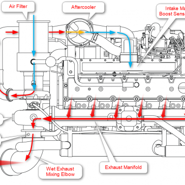 engines components page 2 of 4 seaboard marine