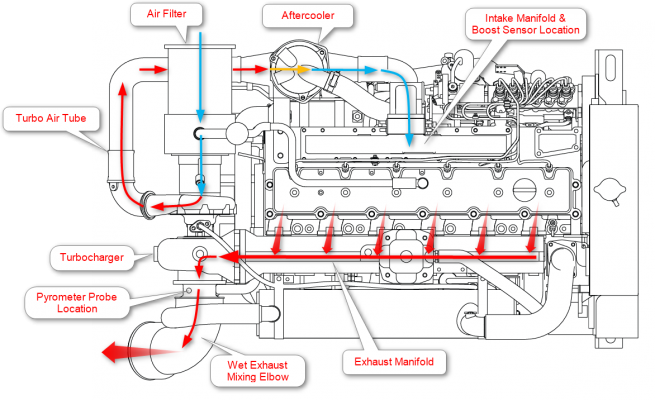 Detroit Engine Fuel System Diagram Detroit Free Engine