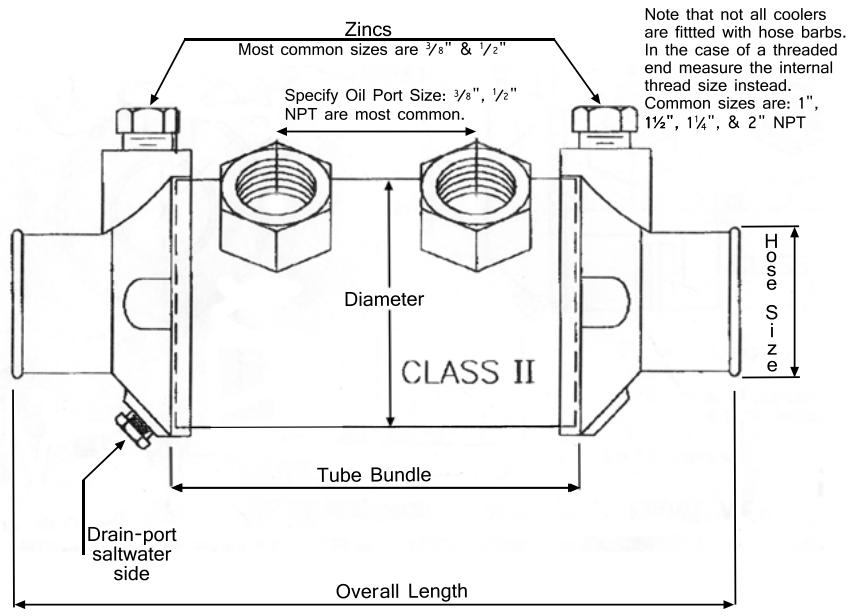 Gear Oil Coolers - Seaboard Marine