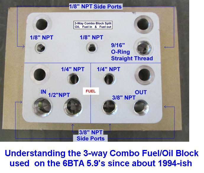 3-way combo block split oil Fuel in & Fuel out