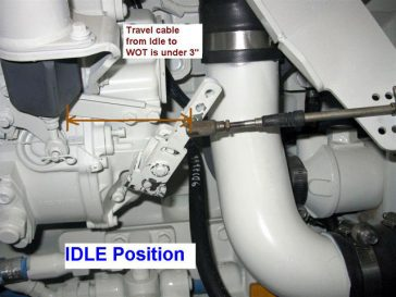 Injection Pump - Seaboard Marine