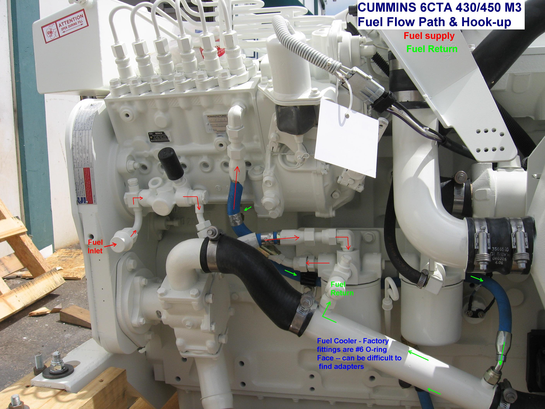 Fuelflow Diamond on Engine Oil Flow Diagram