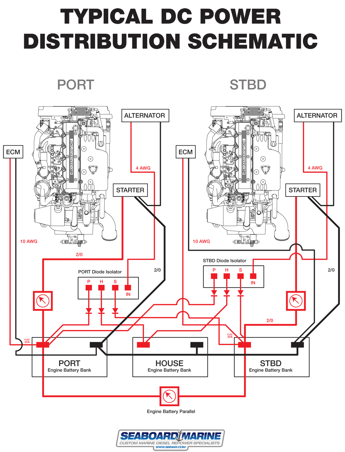 Typical DC Power Distribution Examples for Marine Engines - Seaboard MarineSeaboard Marine