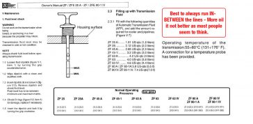 Oil Capacities and Dip-Stick Readings on Popular ZF Transmissions