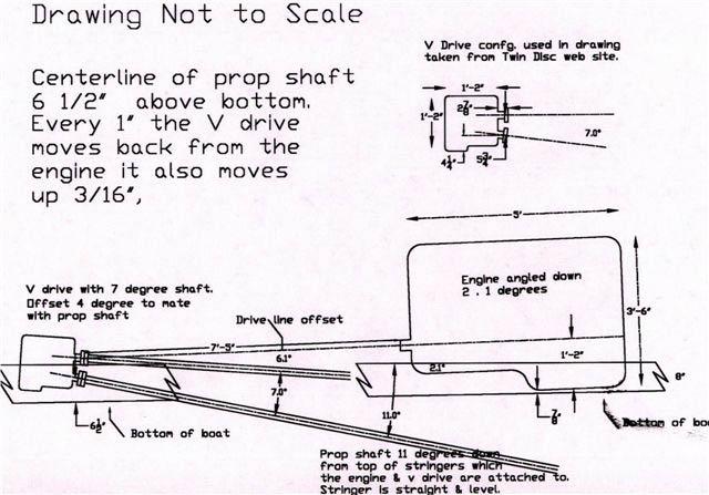 V Drive Diagram - Data Wiring Diagrams
