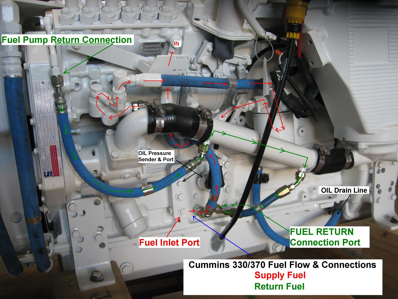 Understanding Marine Fuel Coolers Seaboard Marine