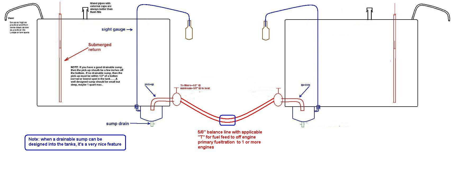 Fuel_Tank_Pick up__Balance_Design proper marine fuel tank pick up & balance design seaboard marine Trailer Wiring Diagram at webbmarketing.co