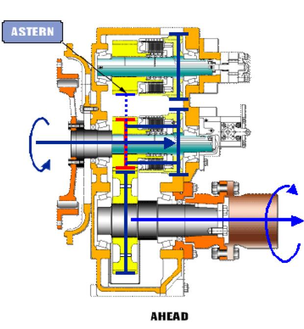 inside a marine transmission seaboard marine rh sbmar com Chevy Transmission Diagram Automatic Transmission Diagram