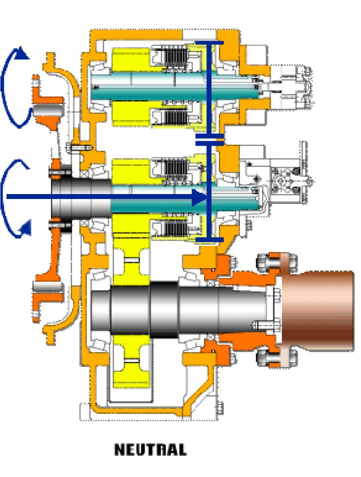 inside a marine transmission seaboard marine rh sbmar com Tukar Gearbox Manual Ke Auto Manual Transmission Gearbox