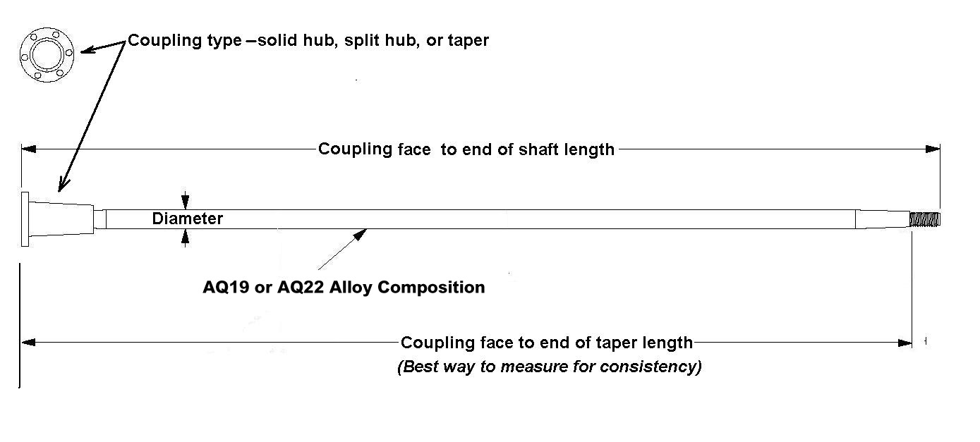"Measuring a propeller shaft for a conventional or 'In line"" drive arrangement"
