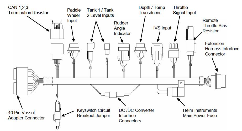 "Understanding your SmartCraft 1.0 ""Medusa"" Vessel Adapter Harness -  Seaboard MarineSeaboard Marine"