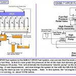 QSB5.9 vs QSB 6.7 HPCR Fuel System