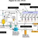 QSL9 EPA Tier 3 Fuel System