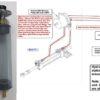 Marine Hydraulic Steering Setup Ideas