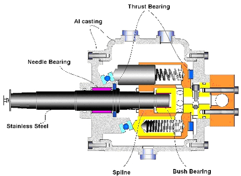 Kioti Engine Diagram further Tractor Hydraulic Pumps together with Ford 3000 Tractor Fuel Tank as well Ford Tractor Power Steering Rebuild together with 4 Cylinder Ford Industrial Engine Parts. on massey ferguson power steering parts diagram