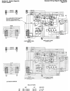 B & C Panel Wiring Diagram