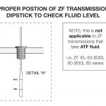 ZF Marine Transmission Oil Specifications