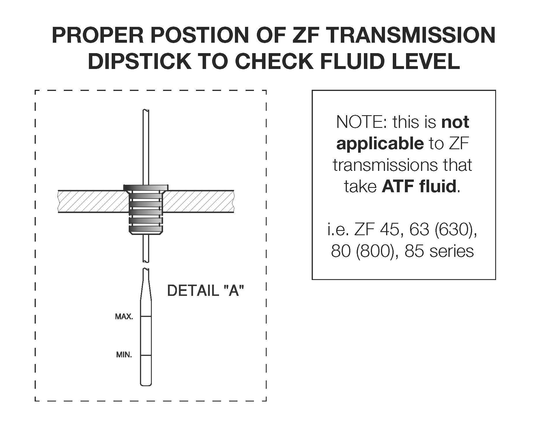 Zf Marine Transmission Dipstick on 1999 Dodge Ram 3500 Transmission