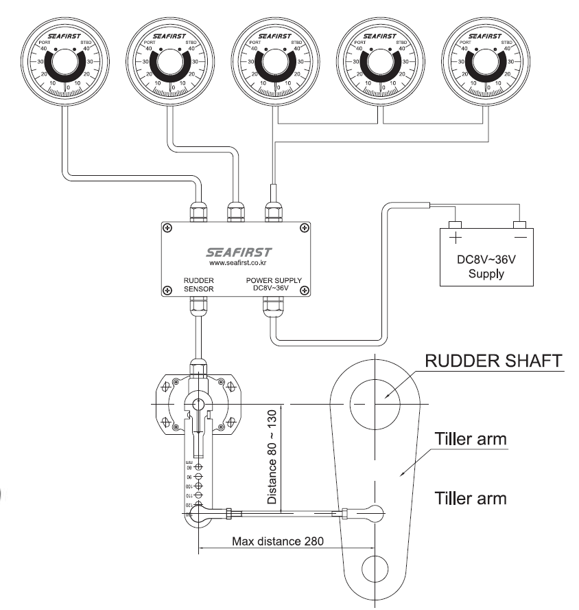 Seafirst Rudder Indicator diagram rudder angle indicator (rai m) kit multiple station seaboard vdo rudder angle indicator wiring diagram at bayanpartner.co