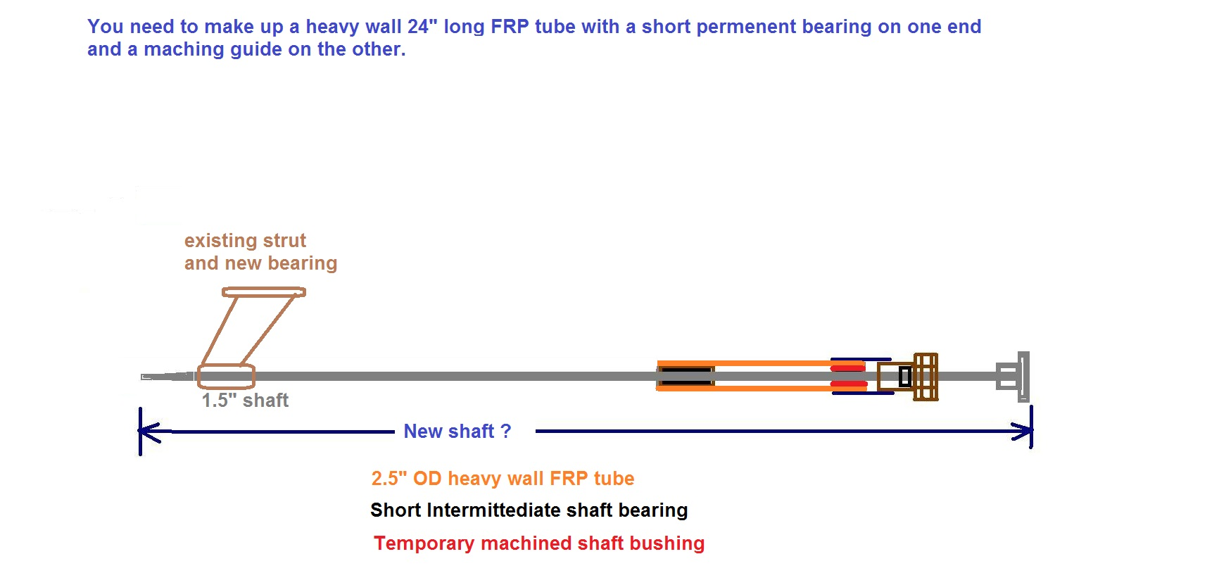 offset-shaft-log (1)