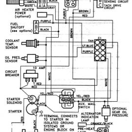 Cummins BEEDE Analog Instrument Panel Wiring Diagram
