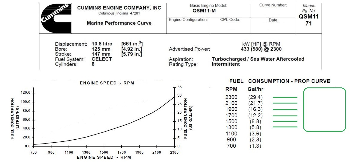 QSM 11 Prop Curve - For Exhaust Manifold Health