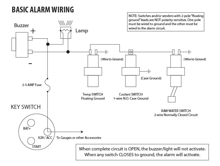 basic engine alarm wiring example - seaboard marine, Wiring diagram