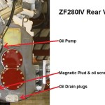 Identifying your ZF 280IV