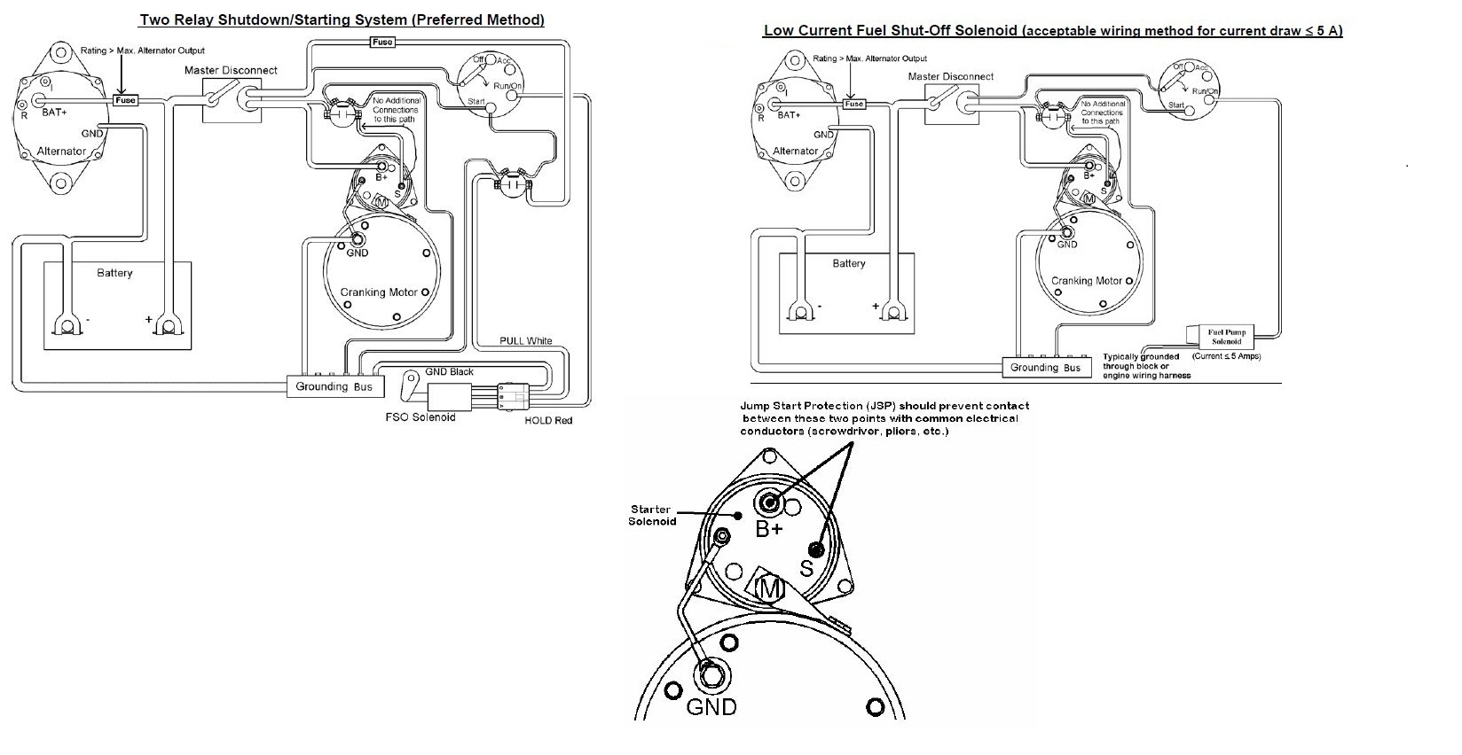 basic fuel shutoff solenoid and starter wiring informationbasic \u0026 safe starter wiring