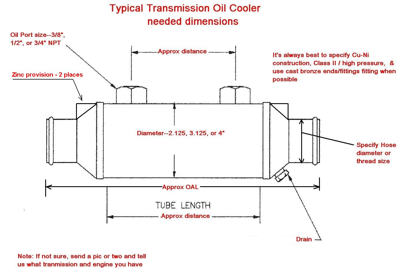 Gear Cooler Dimensions