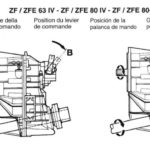 ZF Shift Lever & Prop Shaft Spin Direction