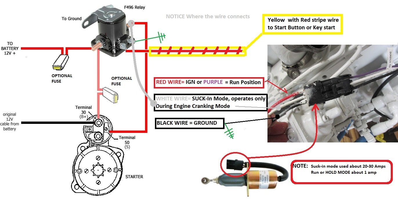 Boat Starter Solenoid Wiring Diagram Free For You Fuel Shutoff 101 Seaboard Marine Rh Sbmar Com Chevy Ford