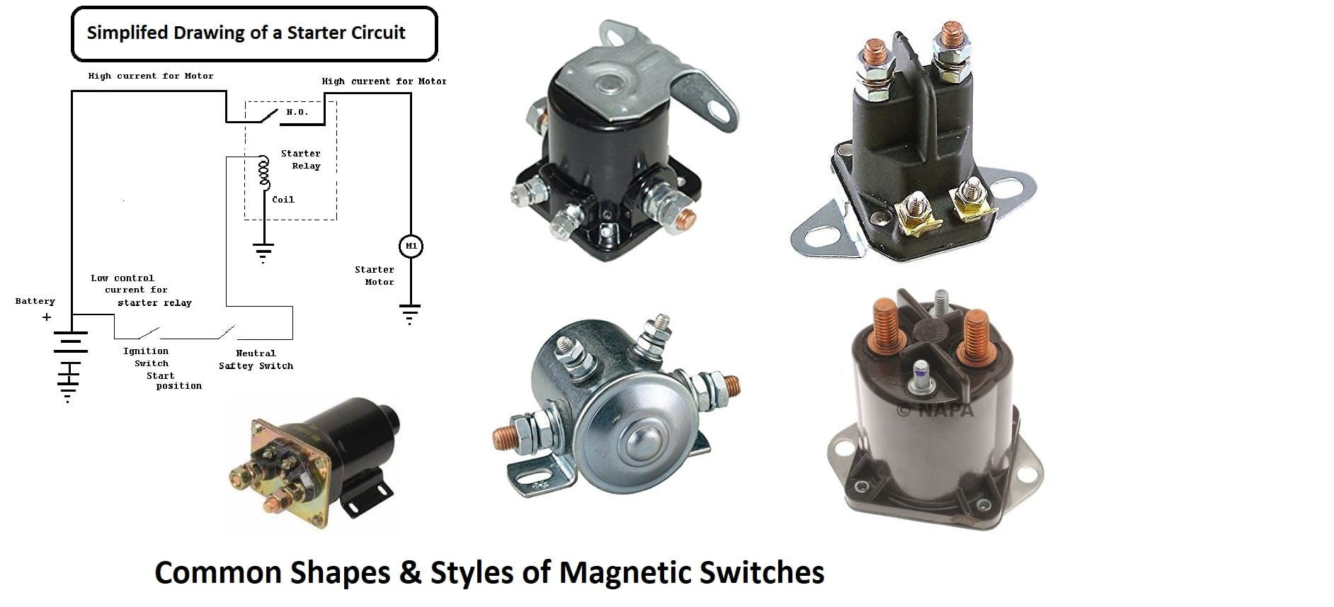 Magnetic Switches Diagram and Styles