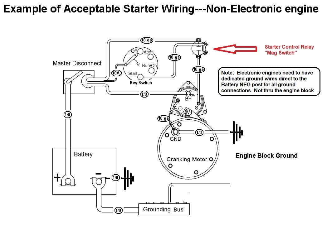 [DIAGRAM_38EU]  7EAECB1 Delco Remy Solenoid Wiring Diagram | Wiring Resources | Delco Remy Starter Wiring Diagram |  | Wiring Resources