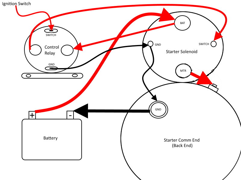 Diagram U0026quot Push Gas To Start U0026quot With An Alternator